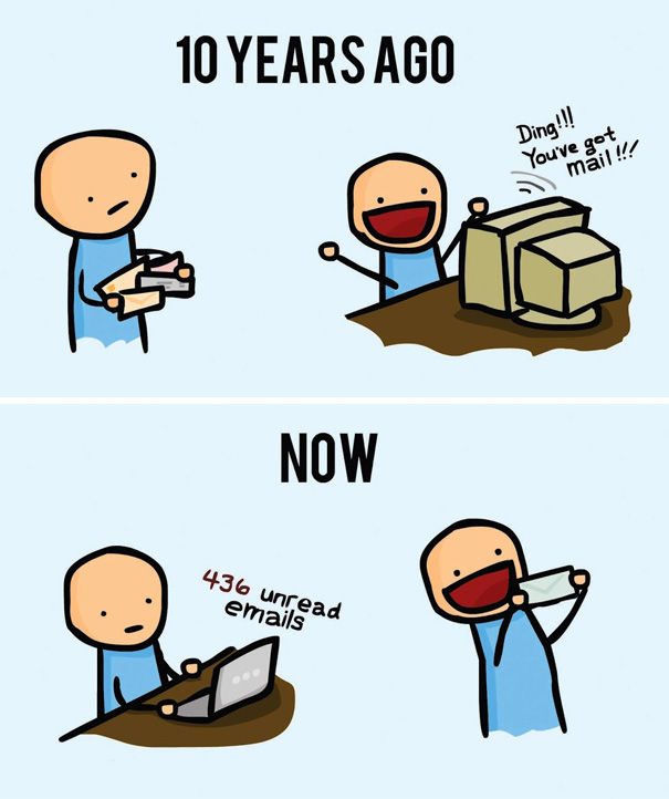Technology Then And Now 02.