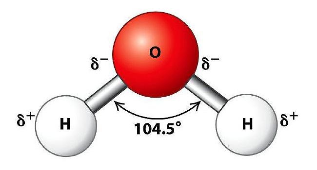 What is dihydrogen monoxide