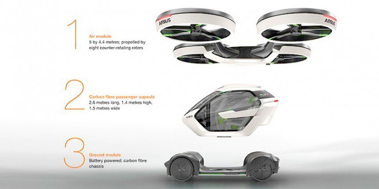 airbus flying car pop up brings autonomy to the skies. Black Bedroom Furniture Sets. Home Design Ideas