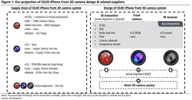 Apple iPhone 8  - 02.