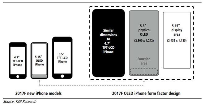 Apple iPhone 8 - 01.
