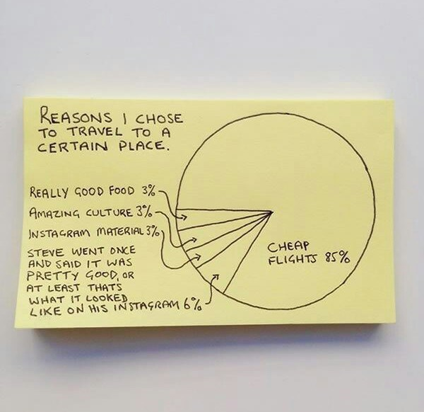 Chaz Hutton Creates Funny Sticky Notes Summarizing The Pains Of Adulthood 11.