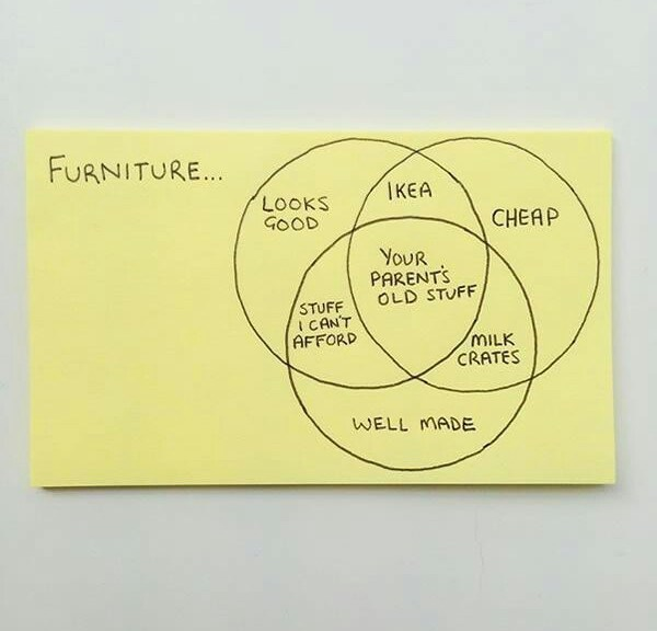Chaz Hutton Creates Funny Sticky Notes Summarizing The Pains Of Adulthood 14.