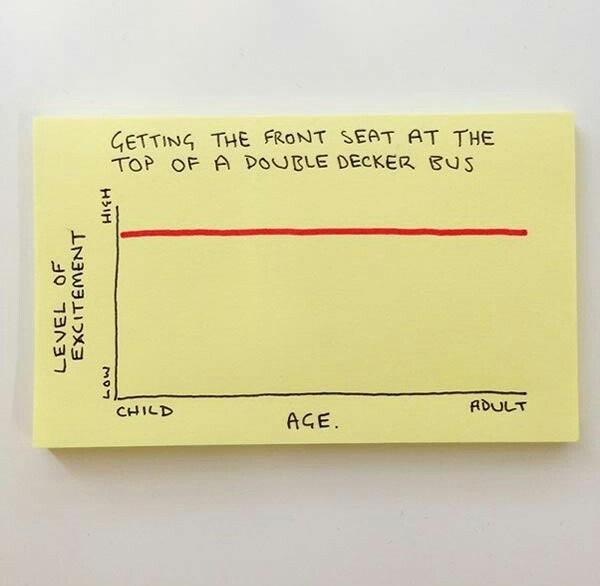 Chaz Hutton Creates Funny Sticky Notes Summarizing The Pains Of Adulthood - 07.