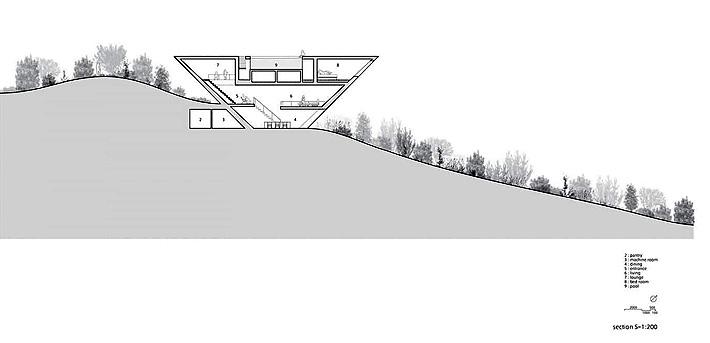 Upside Down House 33.